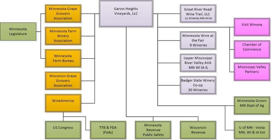 GHV Organization